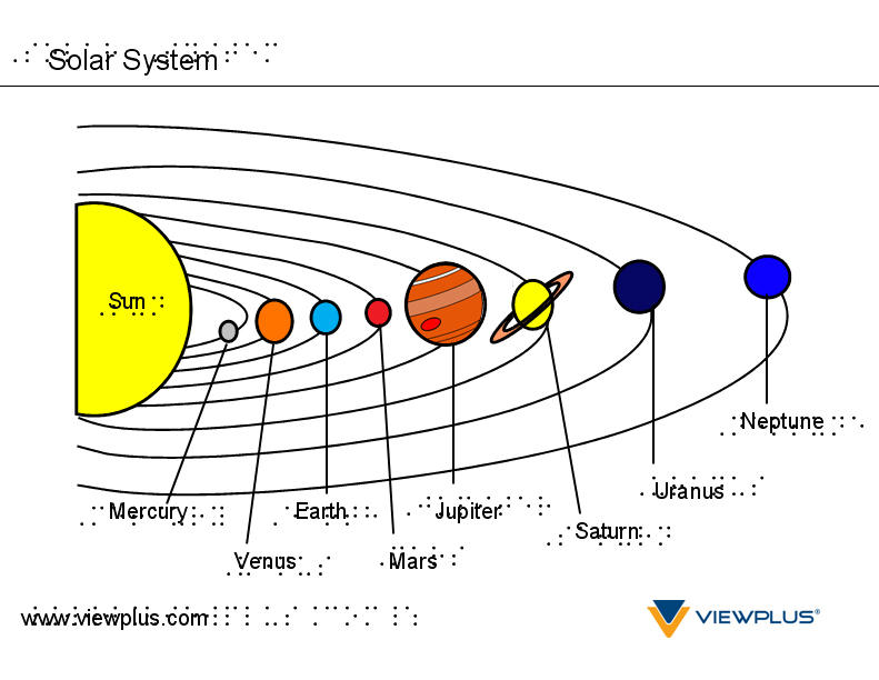 Images of solar system worksheet unlabeled spacehero solar system diagram worksheet nine planets worksheet ccuart Images